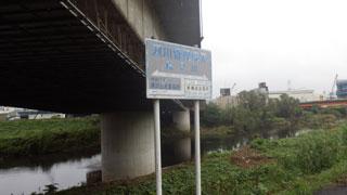 河川管理区分